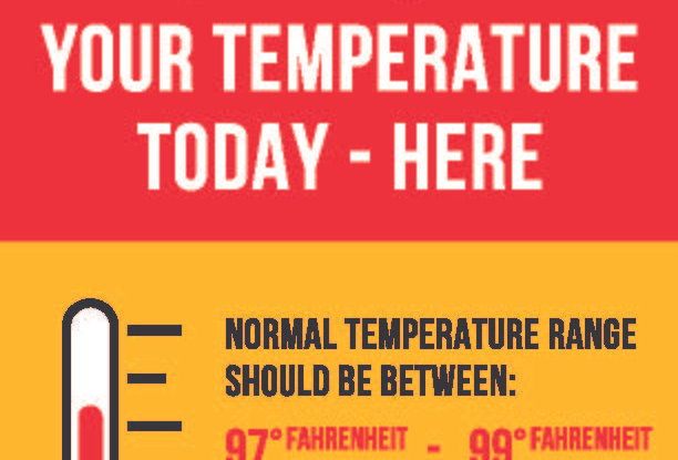 Check Your Temperature Prevention Posters