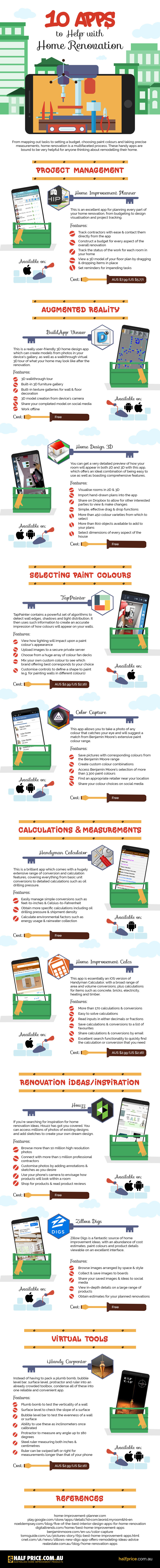 Infographic - 10 apps to help with home renovation
