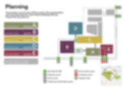 Planning_e.jpg