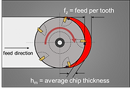 fz_hm_Milling Chip.png