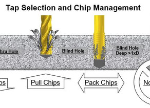 PUSH'em, PULL'em, PACK'em or NONE at ALL              Tapping Chip Management