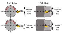 Rake Angles 2.jpg