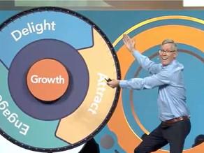 Inbound Marketing: A Digital Age Necessity