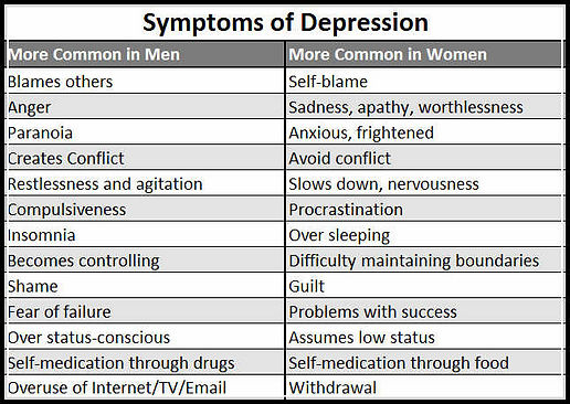 symptoms of depression.jpg
