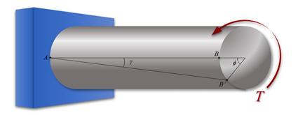 MEM331 Lab 1