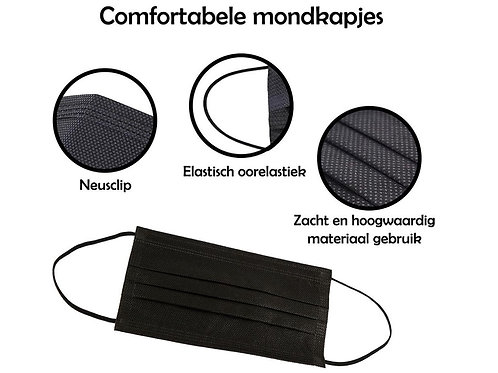 Zwarte mondmaskers 200 stuks