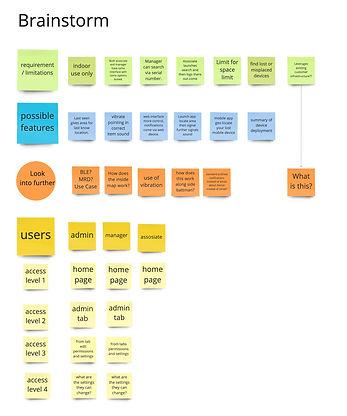 Device tracker - Brainstorm.jpg