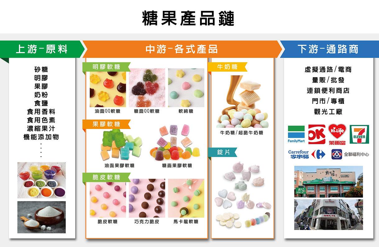 產業鏈圖-02.jpg