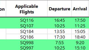 Singapore Airlines Krisflyer Spontaneous Escapes (Feb 2019 edition) - NEVER BEFORE MILE DEALS