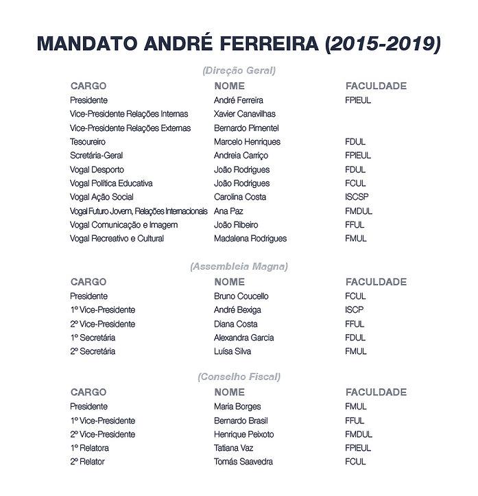 Mandato André Ferreira