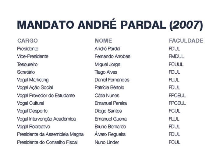 Mandato André Pardal