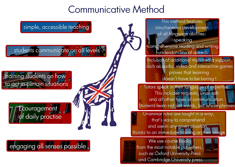 metoda komunikatywna EN.png