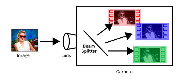 Technicolor Diagram-01.jpg