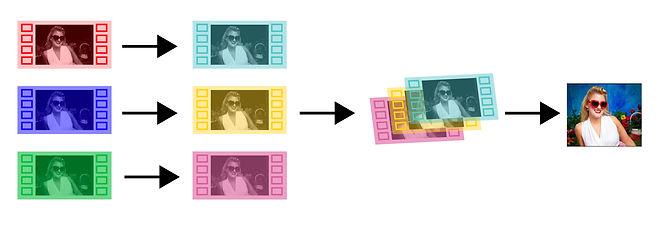 Technicolor Diagram-02.jpg