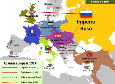 Rusia entre la Gran Guerra y la Revolución