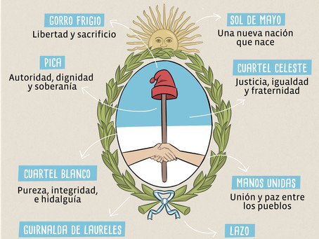 12 de Marzo - Día del Escudo Nacional