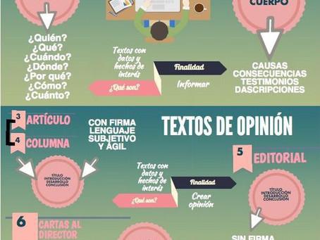 ¿Qué es y cómo elaborar un texto periodístico?