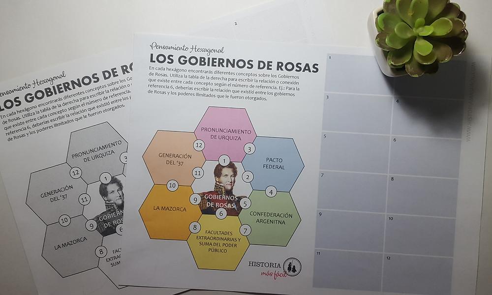 Pensamiento Hexagonal-gobiernos de Rosas