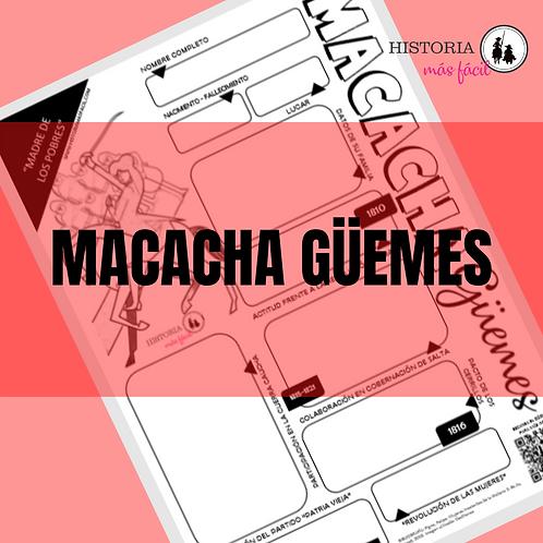 Macacha Güemes - FICHA INTERACTIVA