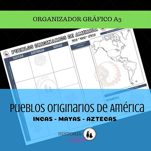 PUEBLOS ORIGINARIOS DE AMÉRICA - Organizador Gráfico A3