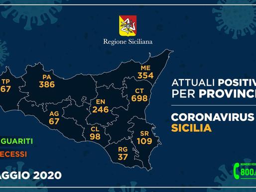 #CoronavirusSicilia per province (11 maggio 2020). Questi i casi di #Coronavirus riscontrati