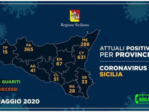 #CoronavirusSicilia per province (22 maggio 2020). Questi i casi di #Coronavirus riscontrati