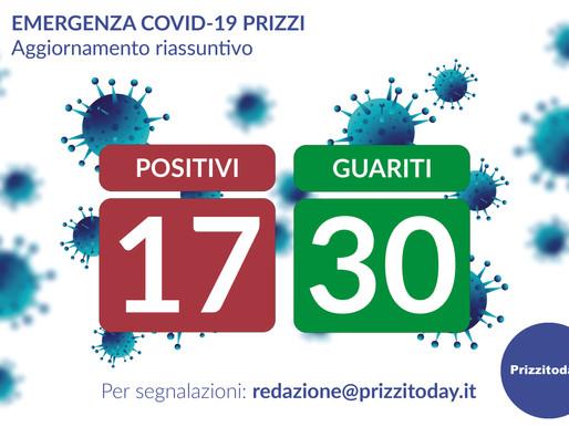 EMERGENZA COVID-19 a PRIZZI (Aggiornamento riassuntivo)