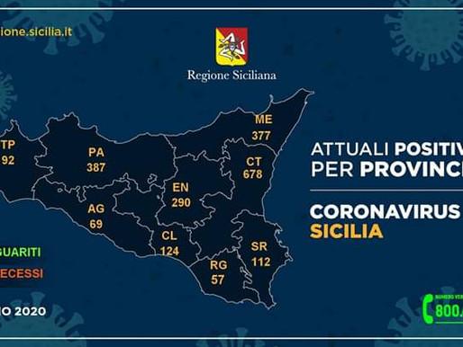 #CoronavirusSicilia per province (2 maggio 2020) Questi i casi di #Coronavirus riscontrati