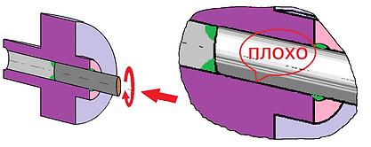 клей-герметик/фиксатор вал-втулка .png