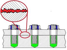 клей-герметик для фланца
