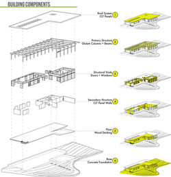 Design for an Education Center