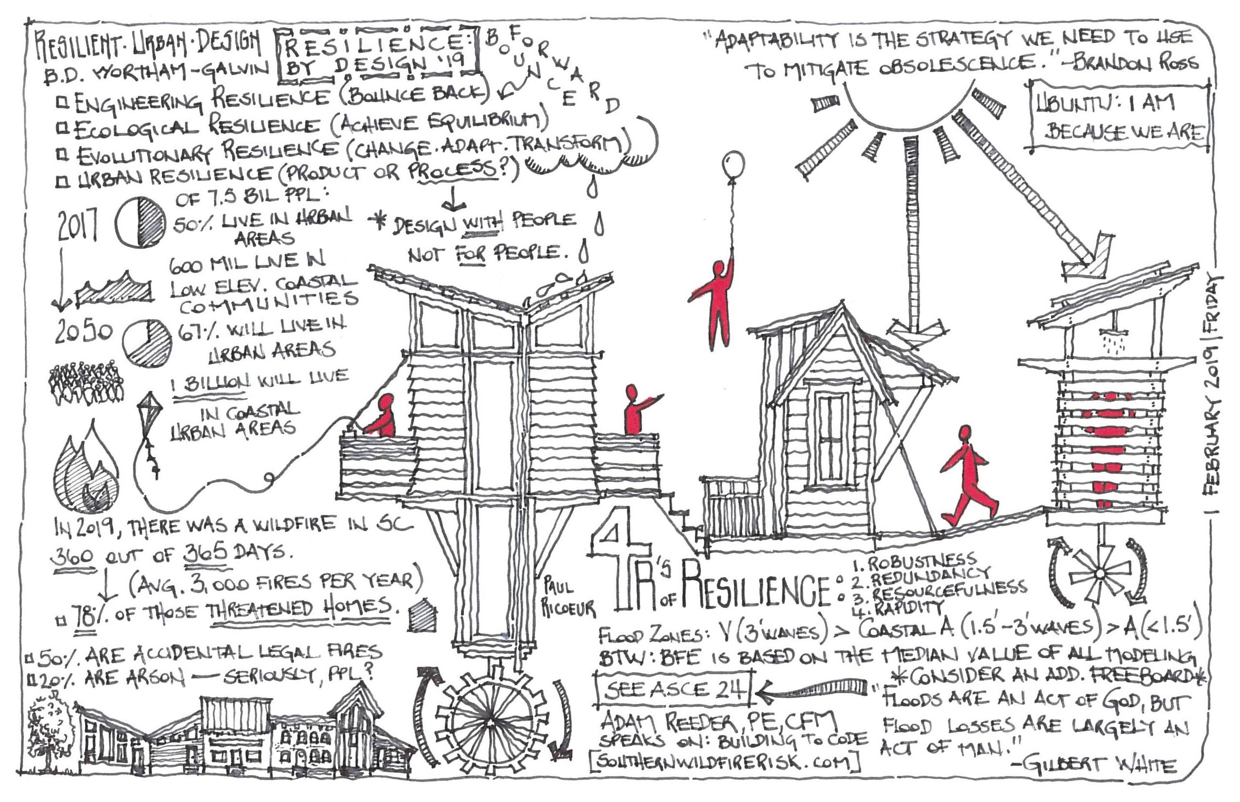 Resilience: By Design Conference