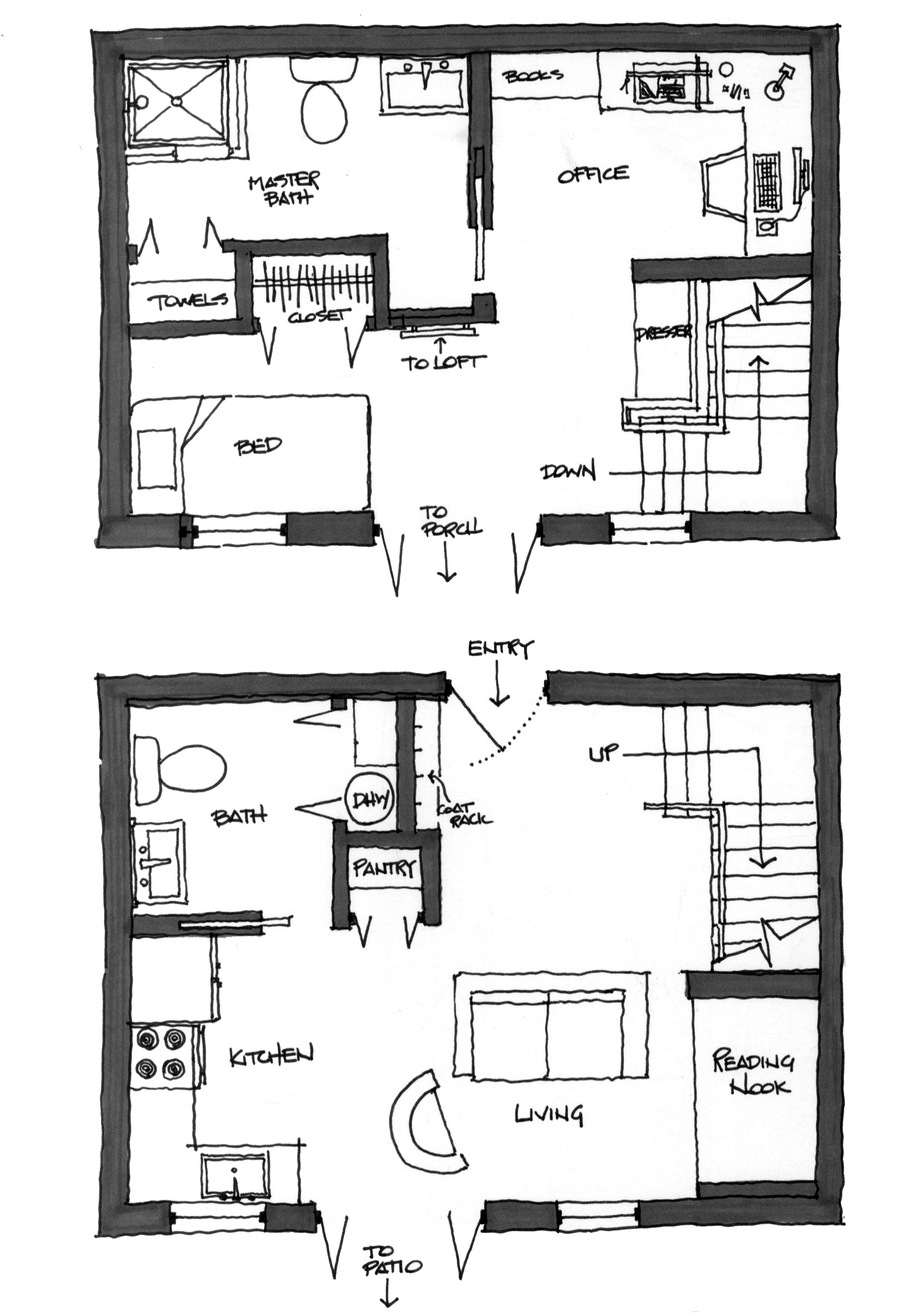Process: Typical Unit Plans
