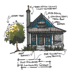 Your Standard Lowcountry Cottage