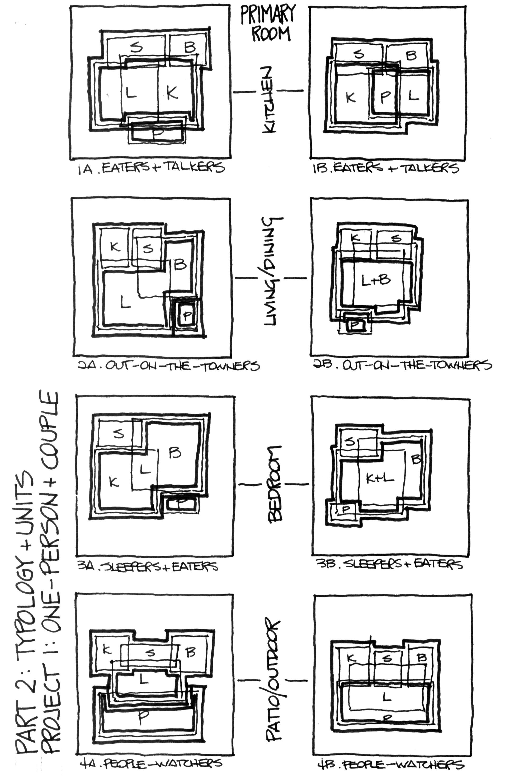 Process: Room Adjacencies
