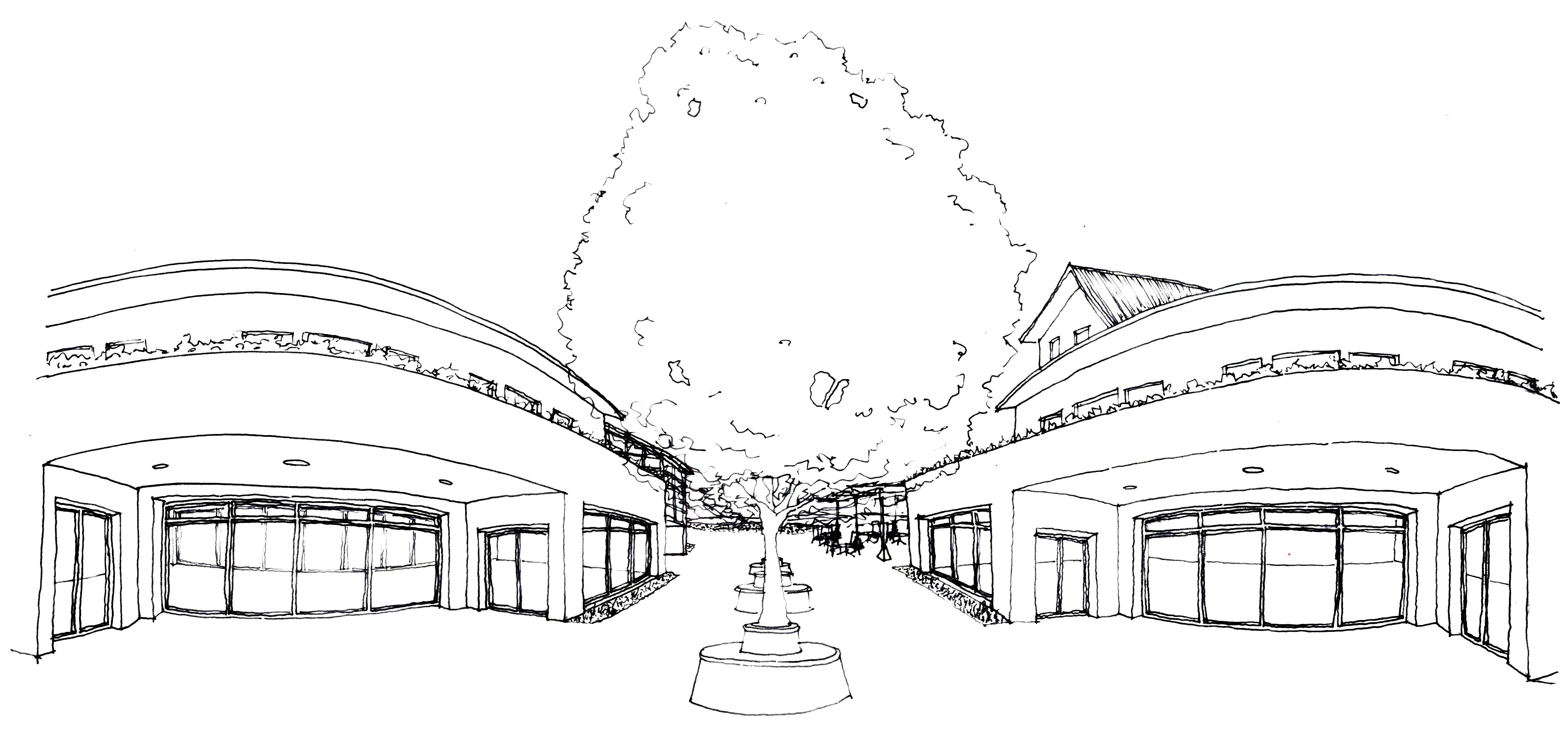 Process: Market Panorama