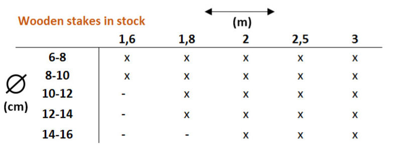 Acacia_Stakes_stock