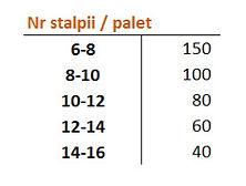 Stalpi_salcam_palet