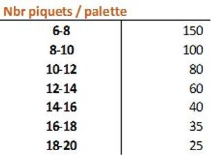 Piquets_acacia_palette.jpg