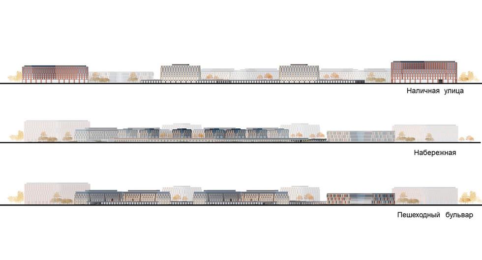 Развертки архитектурно-градостроительный облик квартала
