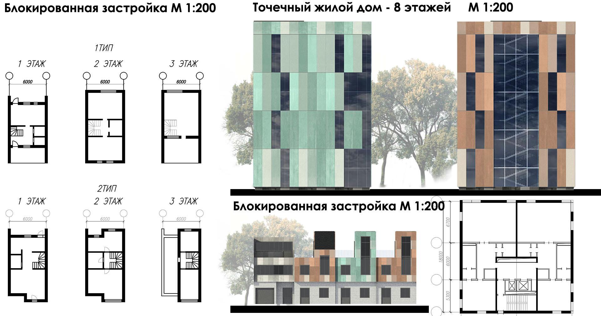 """""""ЛУЧШИЙ МИНИПОЛИС"""", г.МОСКВА - 2013г"""