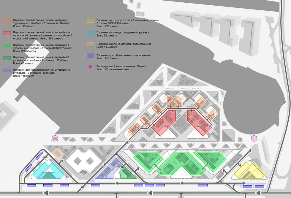 Схема организации парковочных мест