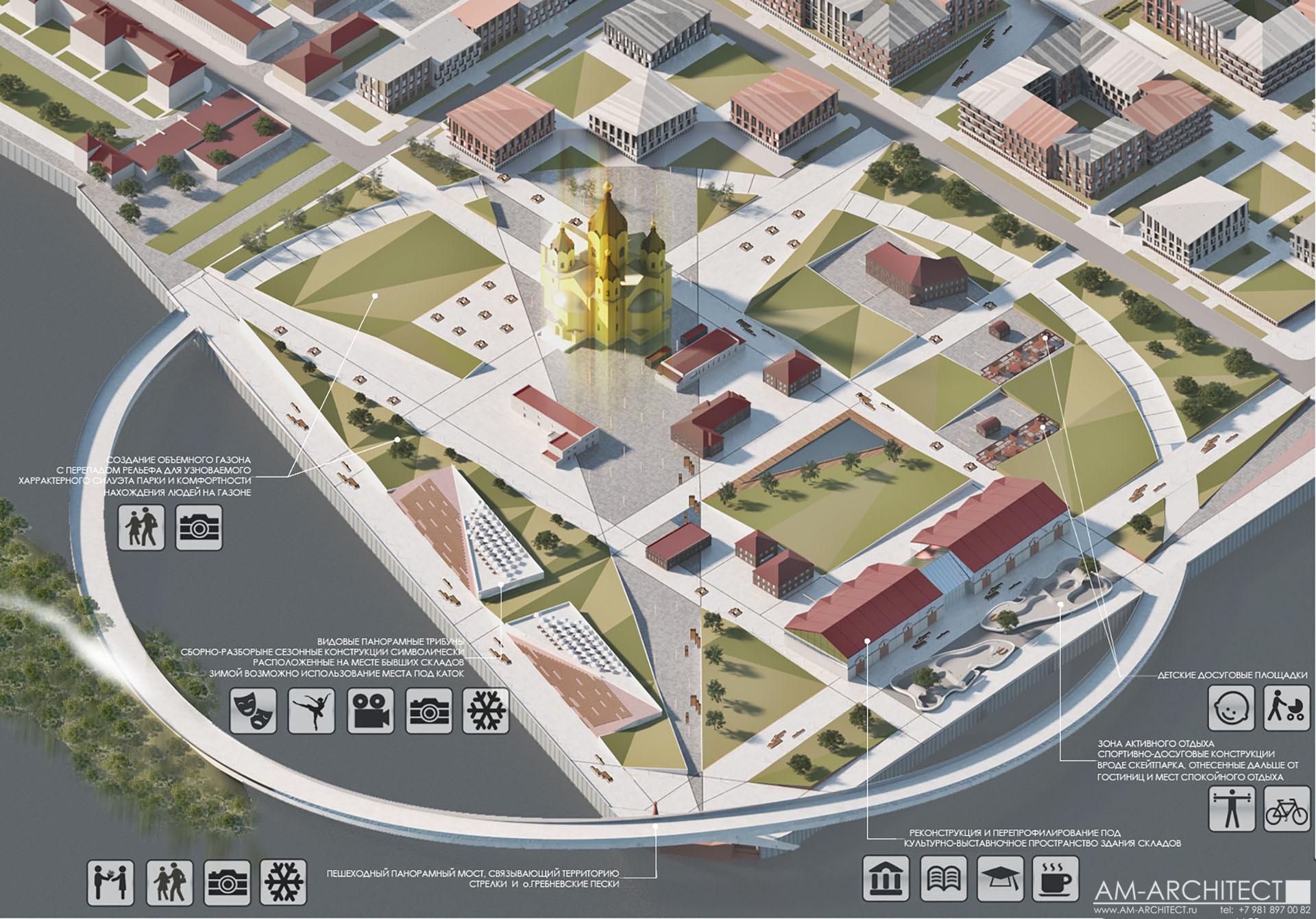 Нижегородская стрелка, проект развития территории