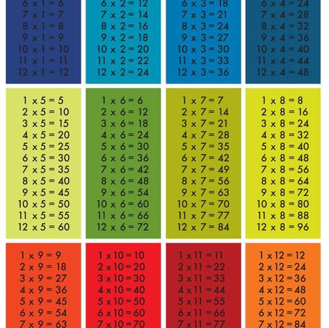 timestable.jpg