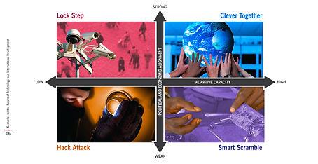 Lockstep_scheme.jpg