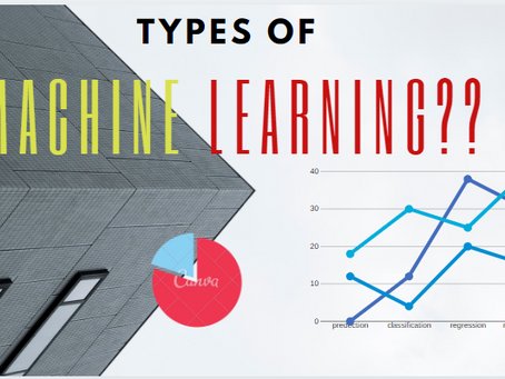 Machine Learning types | Types of learning in machine learning | THIRD one is used for robots.