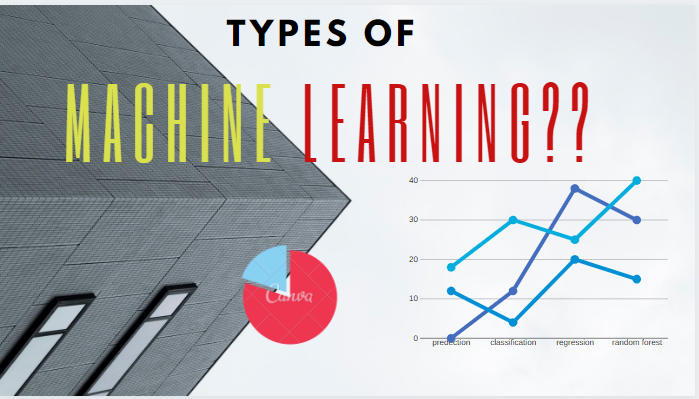 Machine Learning types   Types of learning in machine learning   THIRD one is used for robots.