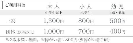 ご利用料金 大人:1300円、小人:800円、幼児:500円
