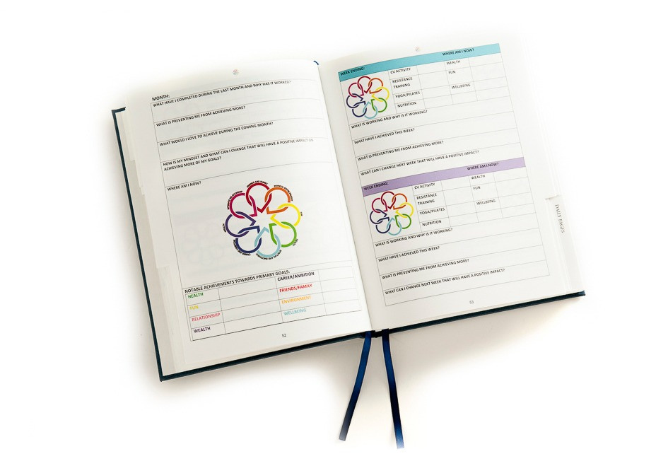 The Balanced Lifestyle & Wellbeing Journal