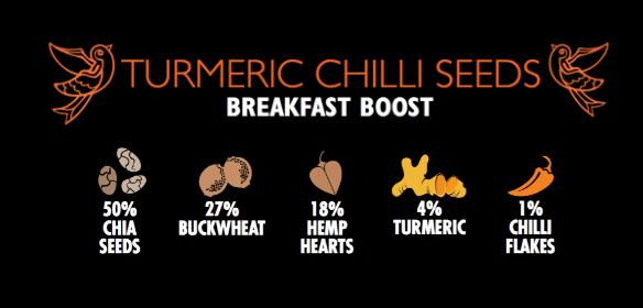 Turmeric Chilli Seeds Breakfast Boost -Two Birds Cereals